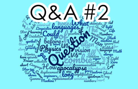 Q&A topic word cloud